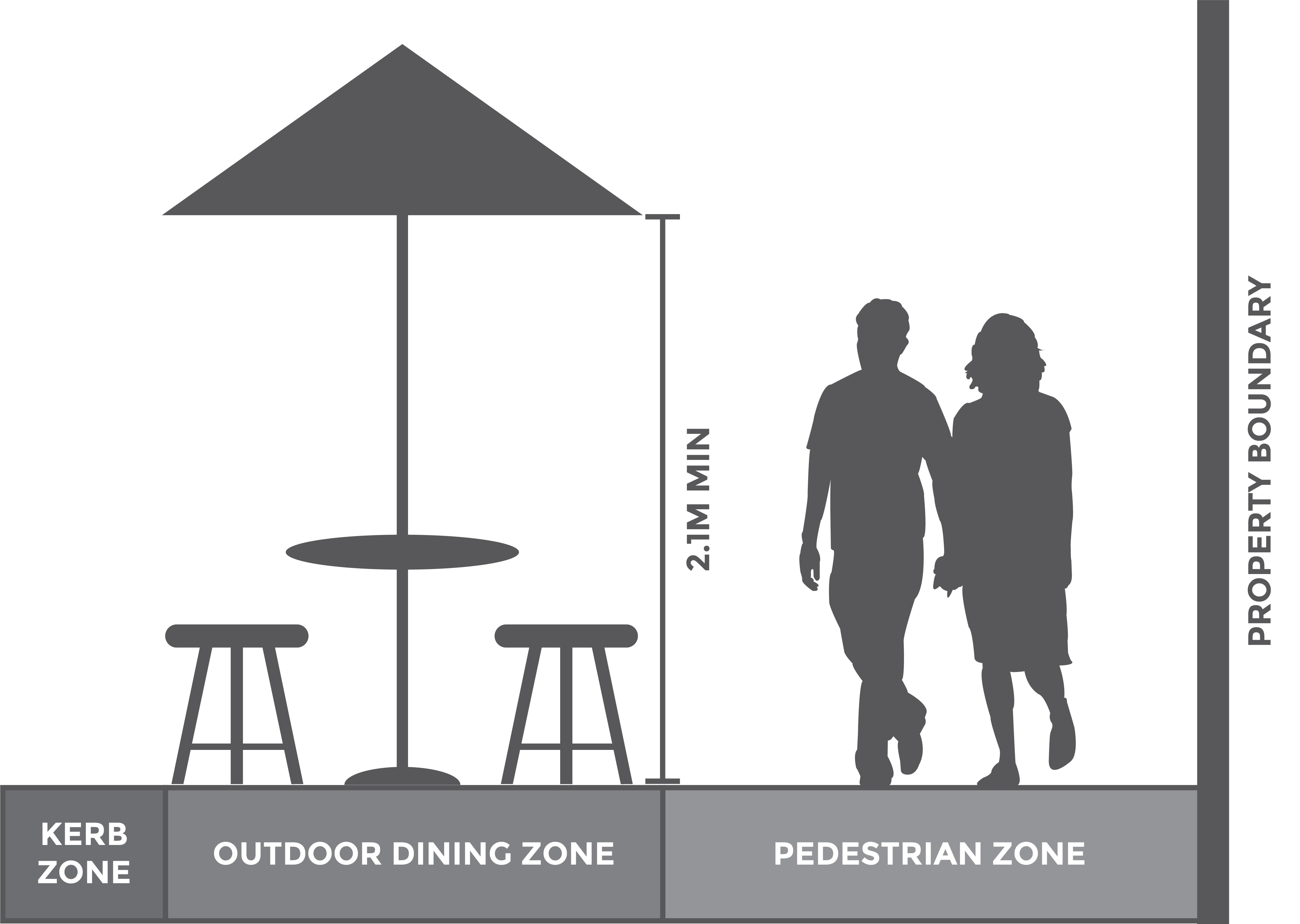 Pedestrian Zone infographic